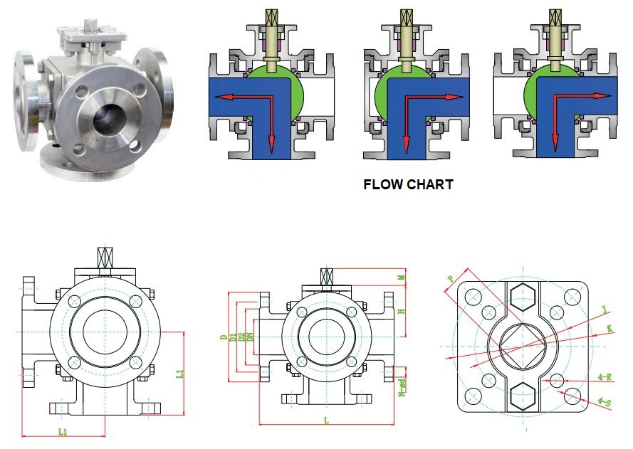4 way ball valve (L port) structure